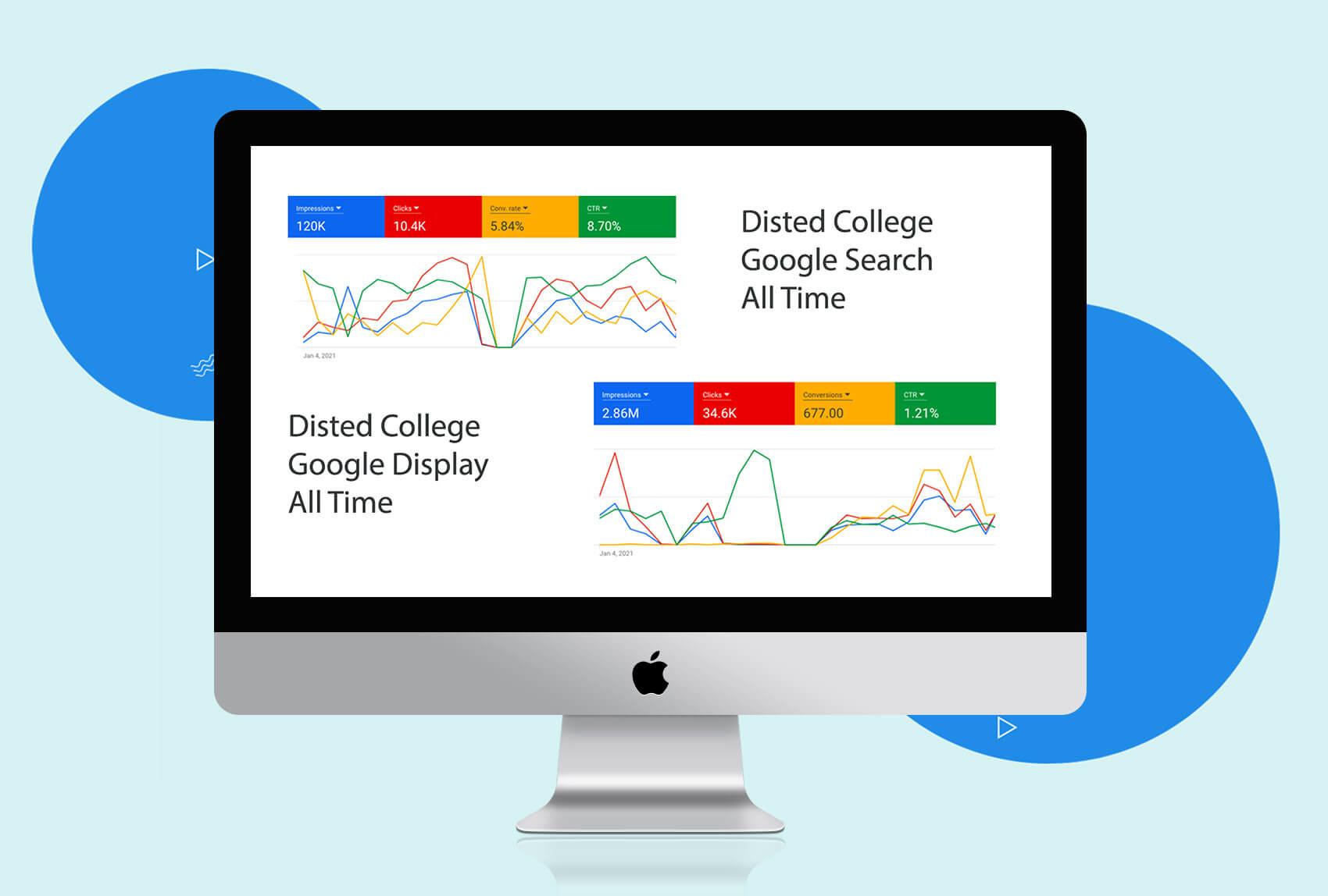 Disted-google-charts