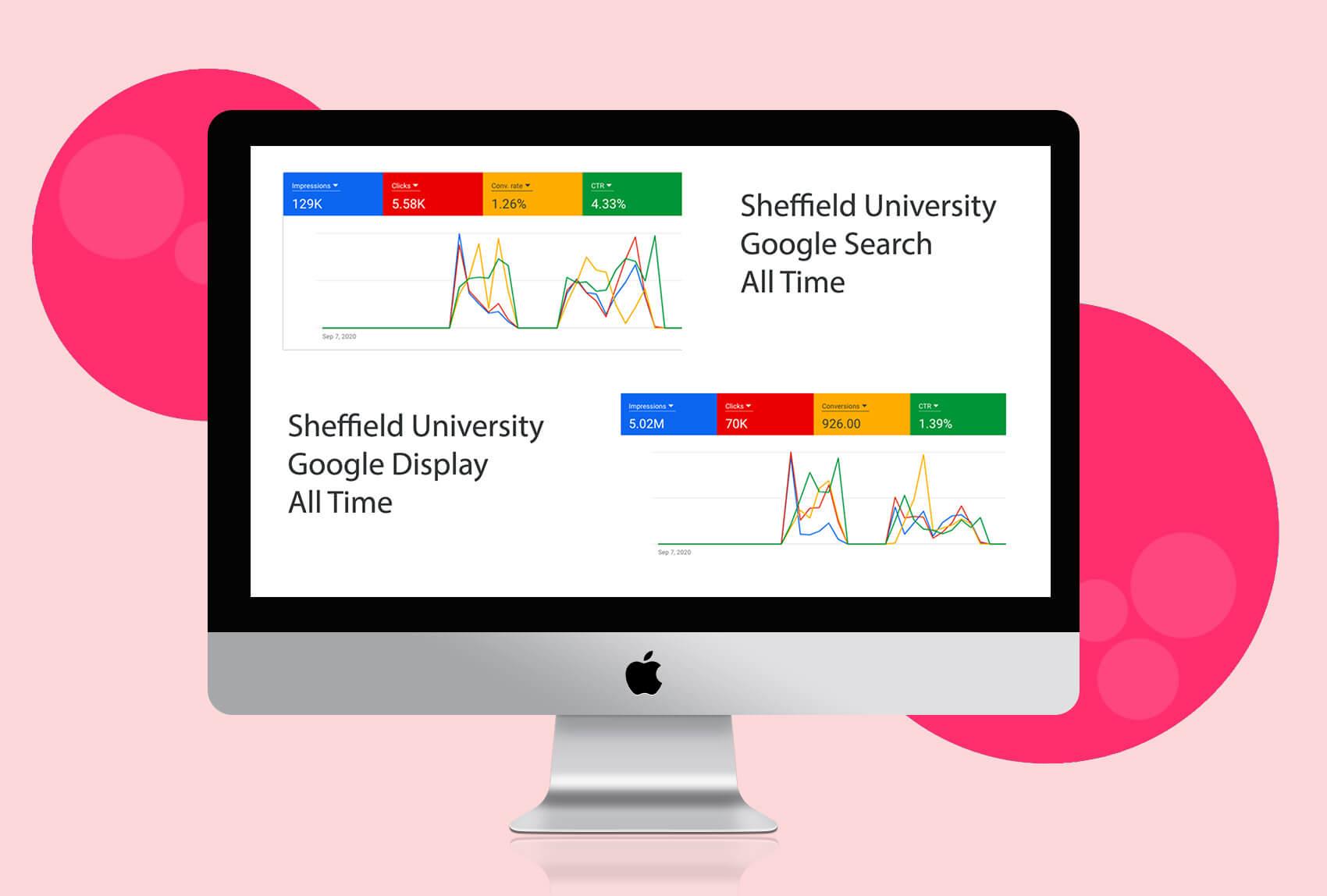 Sheffield-google-charts