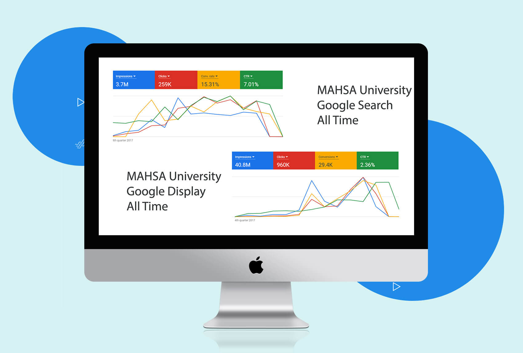 mahsa-google-charts