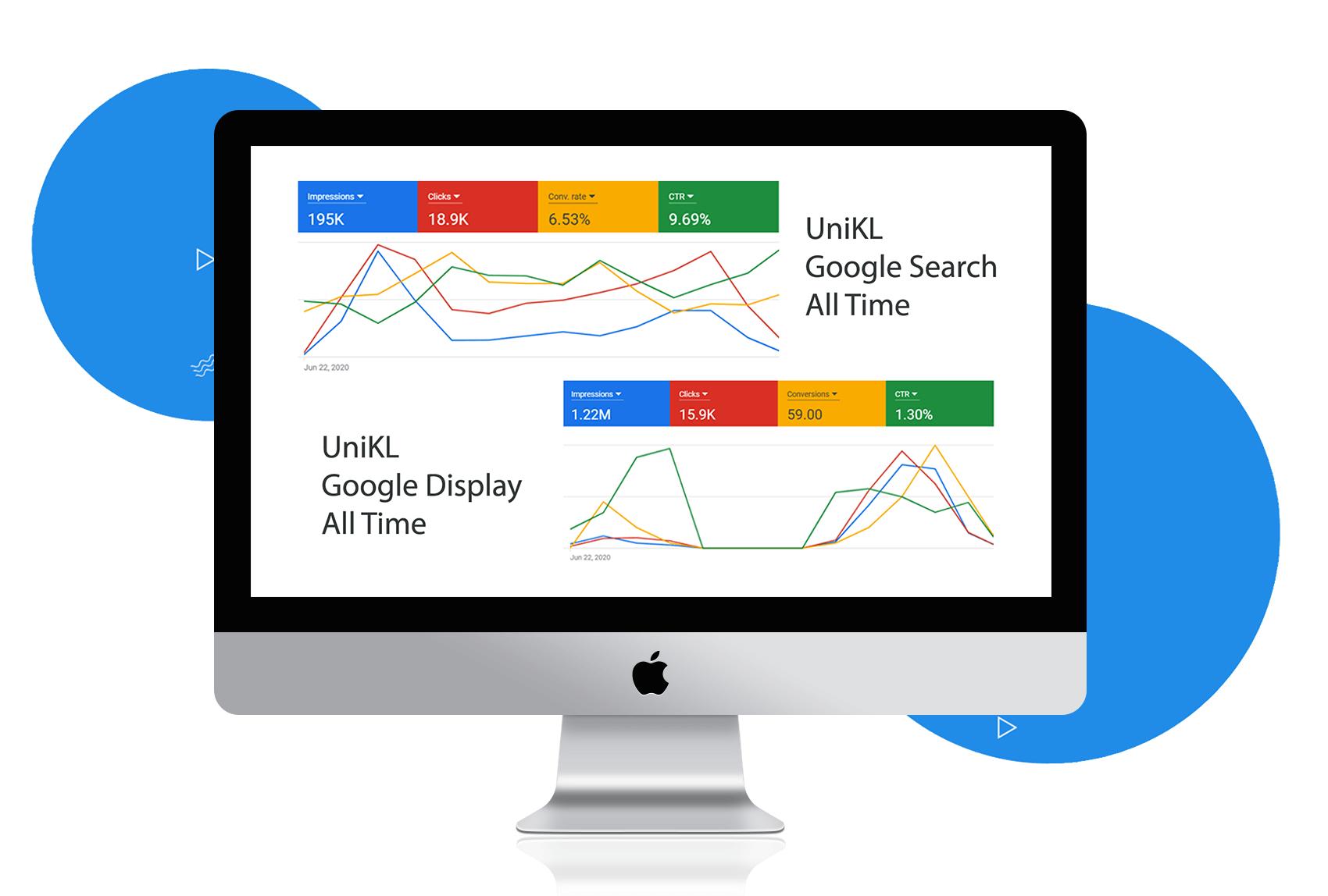 unikl-google-charts